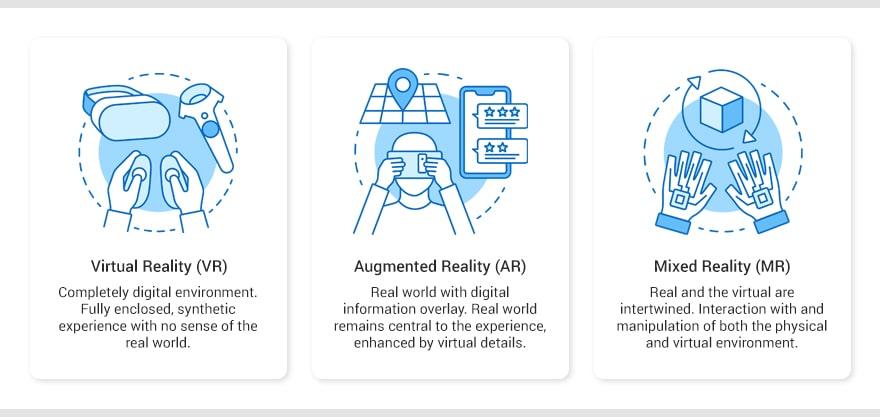 Realtà virtuale e aumentata: cosa ne pensano i big del settore